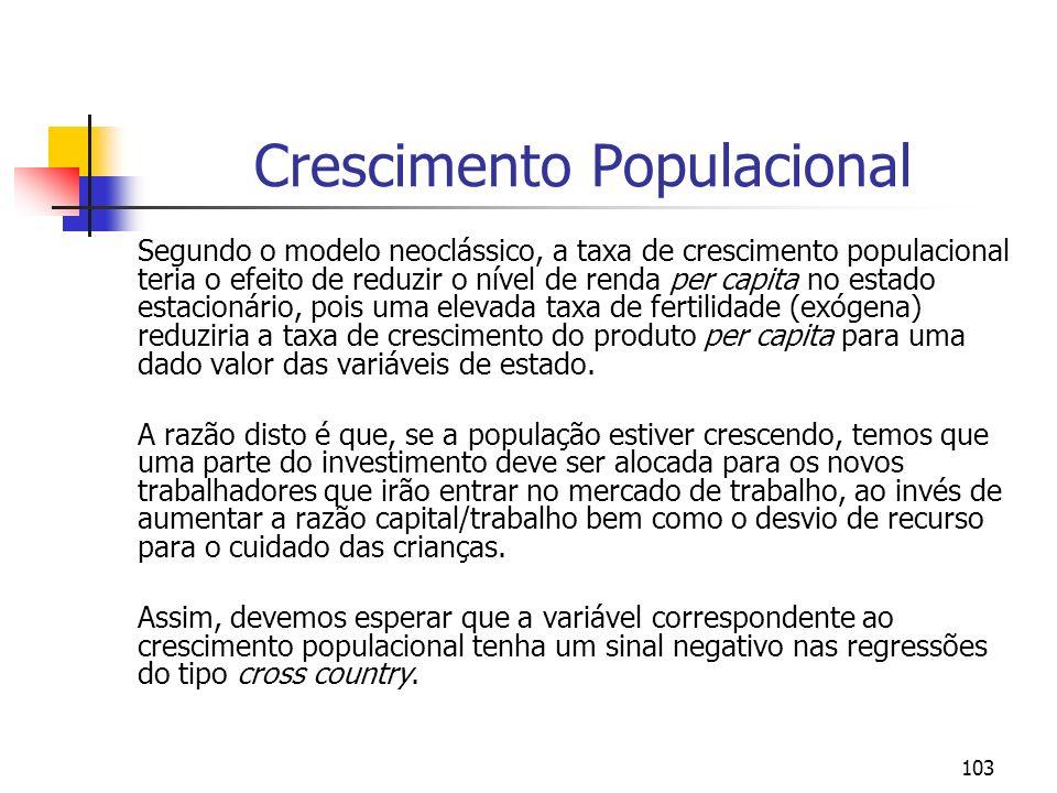 103 Crescimento Populacional Segundo o modelo neoclássico, a taxa de crescimento populacional teria o efeito de reduzir o nível de renda per capita no