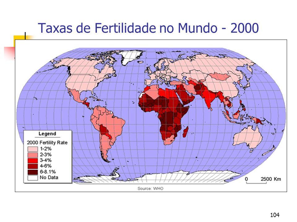 104 Taxas de Fertilidade no Mundo - 2000