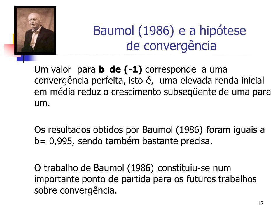 12 Baumol (1986) e a hipótese de convergência Um valor para b de (-1) corresponde a uma convergência perfeita, isto é, uma elevada renda inicial em mé