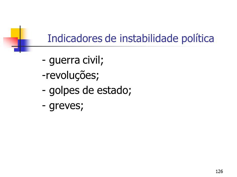 126 Indicadores de instabilidade política - guerra civil; -revoluções; - golpes de estado; - greves;