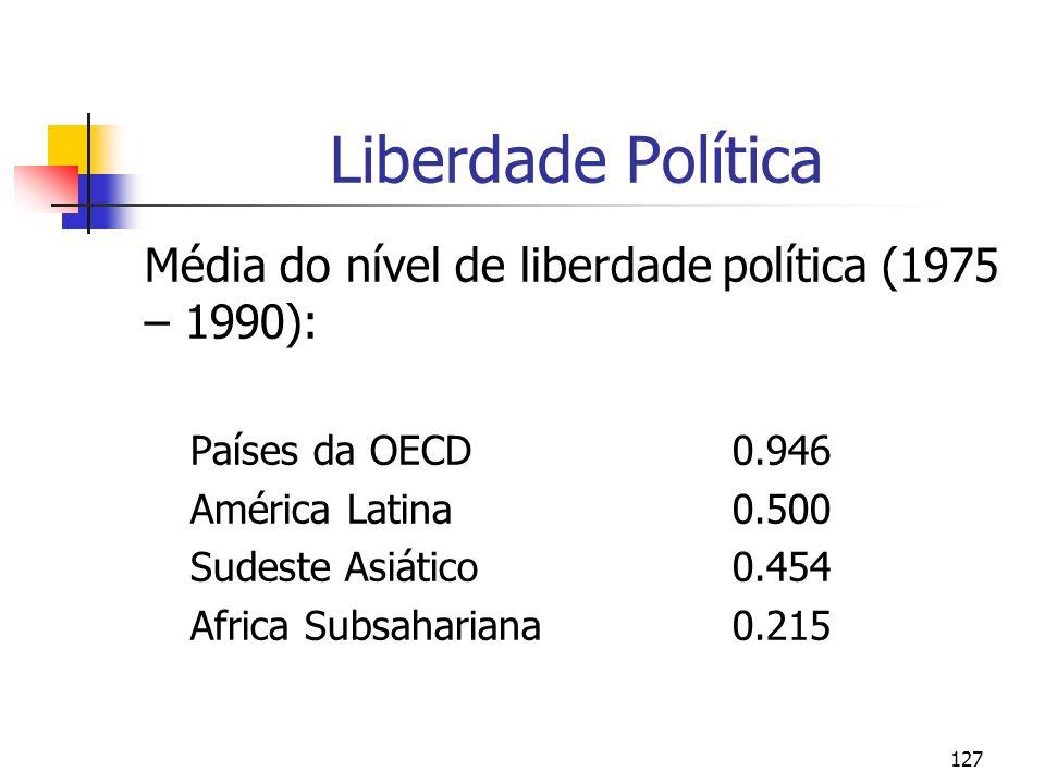127 Liberdade Política Média do nível de liberdade política (1975 – 1990): Países da OECD 0.946 América Latina0.500 Sudeste Asiático0.454 Africa Subsa