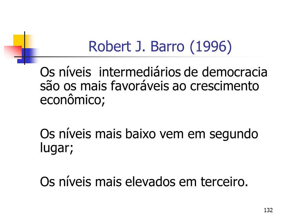 132 Robert J. Barro (1996) Os níveis intermediários de democracia são os mais favoráveis ao crescimento econômico; Os níveis mais baixo vem em segundo