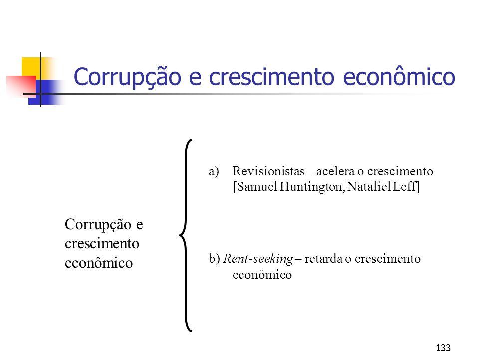 133 Corrupção e crescimento econômico a)Revisionistas – acelera o crescimento [Samuel Huntington, Nataliel Leff] b) Rent-seeking – retarda o crescimen