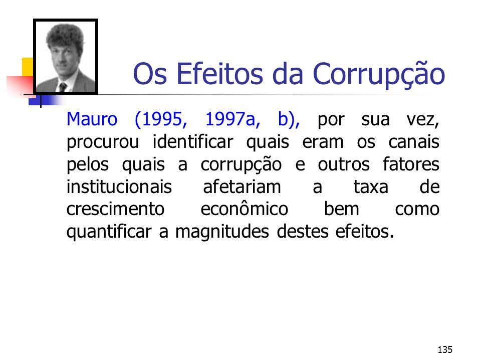 135 Os Efeitos da Corrupção Mauro (1995, 1997a, b), por sua vez, procurou identificar quais eram os canais pelos quais a corrupção e outros fatores in