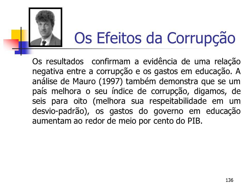 136 Os Efeitos da Corrupção Os resultados confirmam a evidência de uma relação negativa entre a corrupção e os gastos em educação. A análise de Mauro