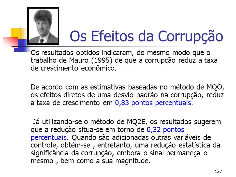 137 Os Efeitos da Corrupção Os resultados obtidos indicaram, do mesmo modo que o trabalho de Mauro (1995) de que a corrupção reduz a taxa de crescimen