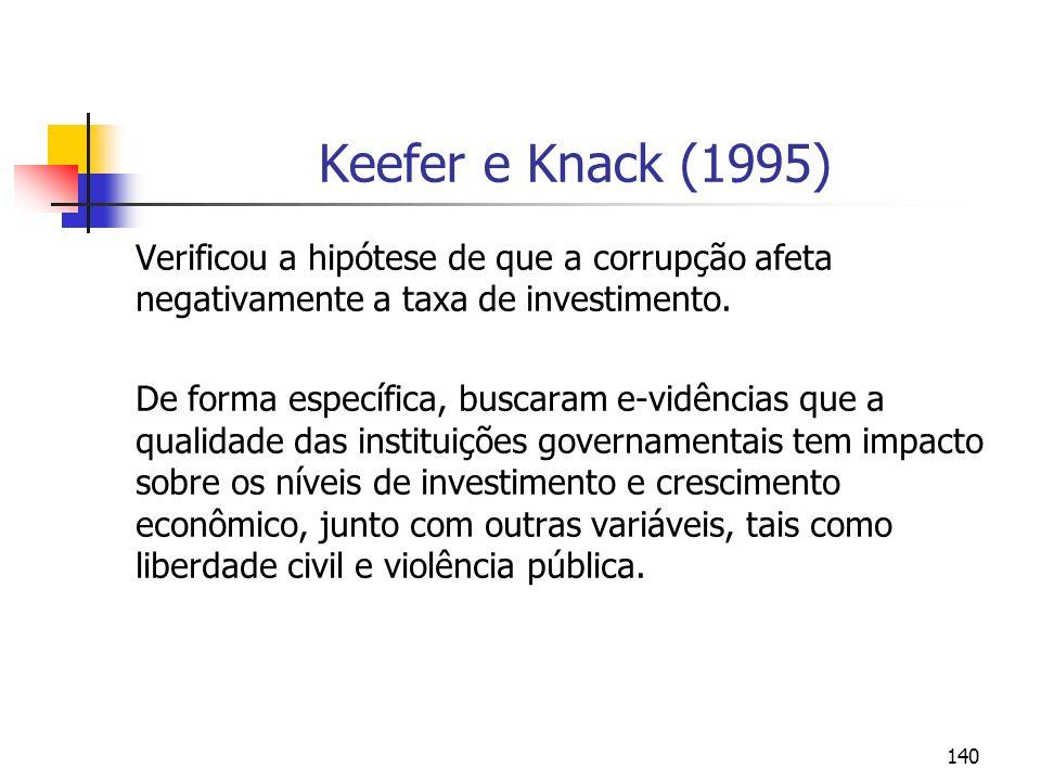 140 Keefer e Knack (1995) Verificou a hipótese de que a corrupção afeta negativamente a taxa de investimento. De forma específica, buscaram e-vidência