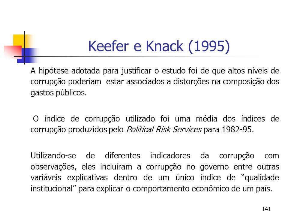 141 Keefer e Knack (1995) A hipótese adotada para justificar o estudo foi de que altos níveis de corrupção poderiam estar associados a distorções na c