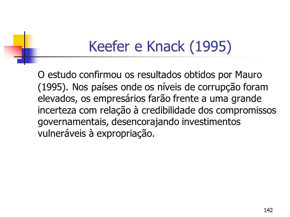 142 Keefer e Knack (1995) O estudo confirmou os resultados obtidos por Mauro (1995). Nos países onde os níveis de corrupção foram elevados, os empresá
