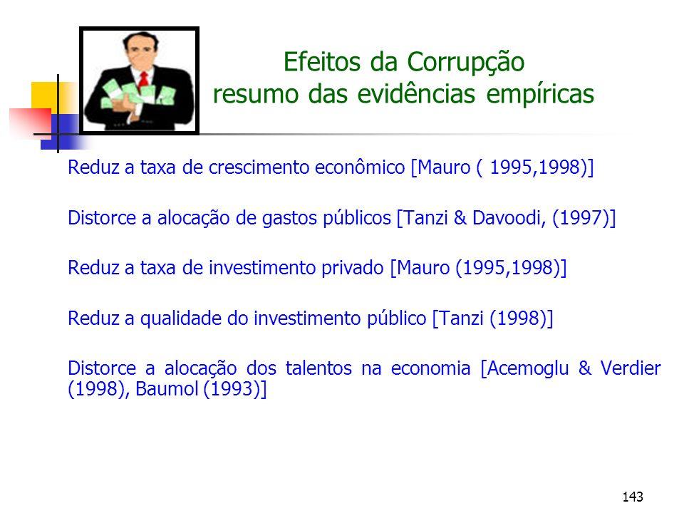 143 Efeitos da Corrupção resumo das evidências empíricas Reduz a taxa de crescimento econômico [Mauro ( 1995,1998)] Distorce a alocação de gastos públ