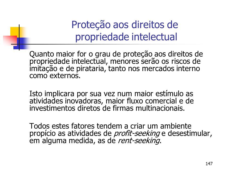 147 Proteção aos direitos de propriedade intelectual Quanto maior for o grau de proteção aos direitos de propriedade intelectual, menores serão os ris