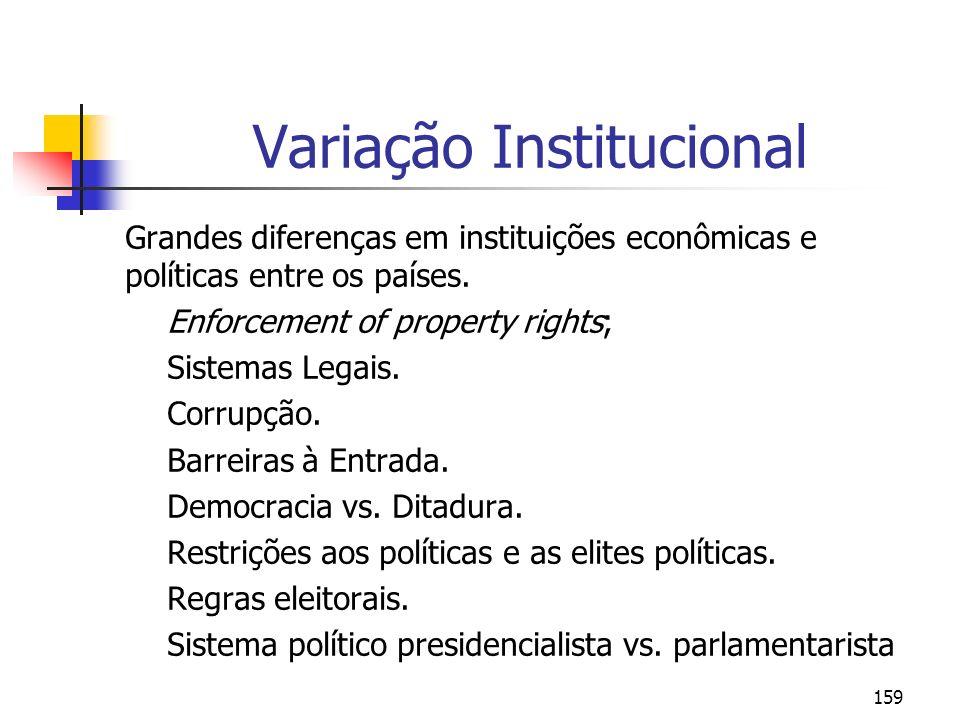 159 Variação Institucional Grandes diferenças em instituições econômicas e políticas entre os países. Enforcement of property rights; Sistemas Legais.