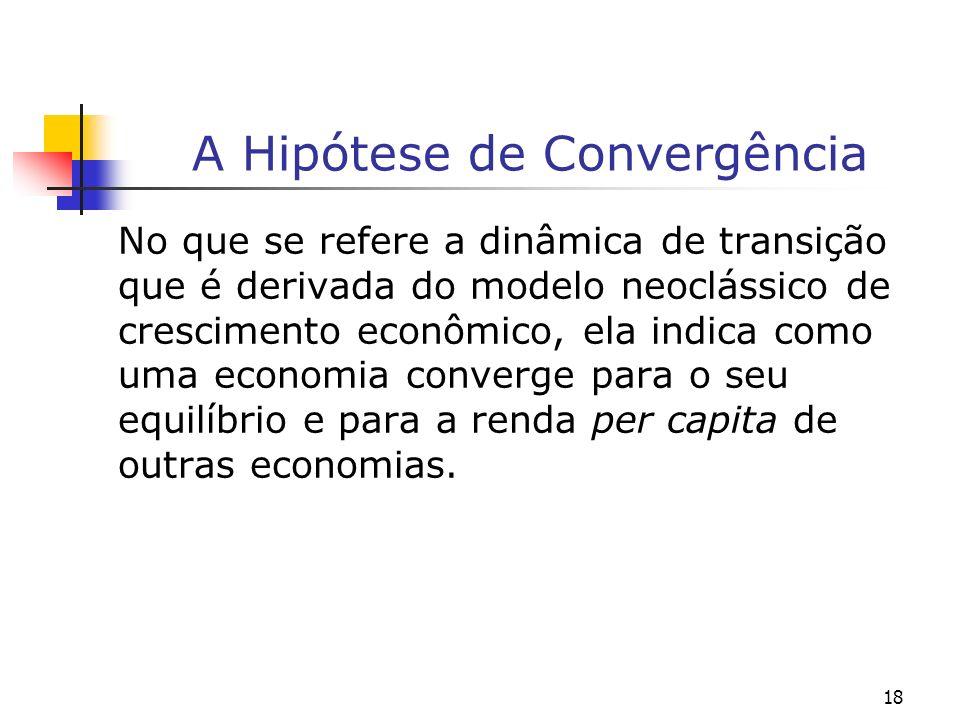 18 A Hipótese de Convergência No que se refere a dinâmica de transição que é derivada do modelo neoclássico de crescimento econômico, ela indica como