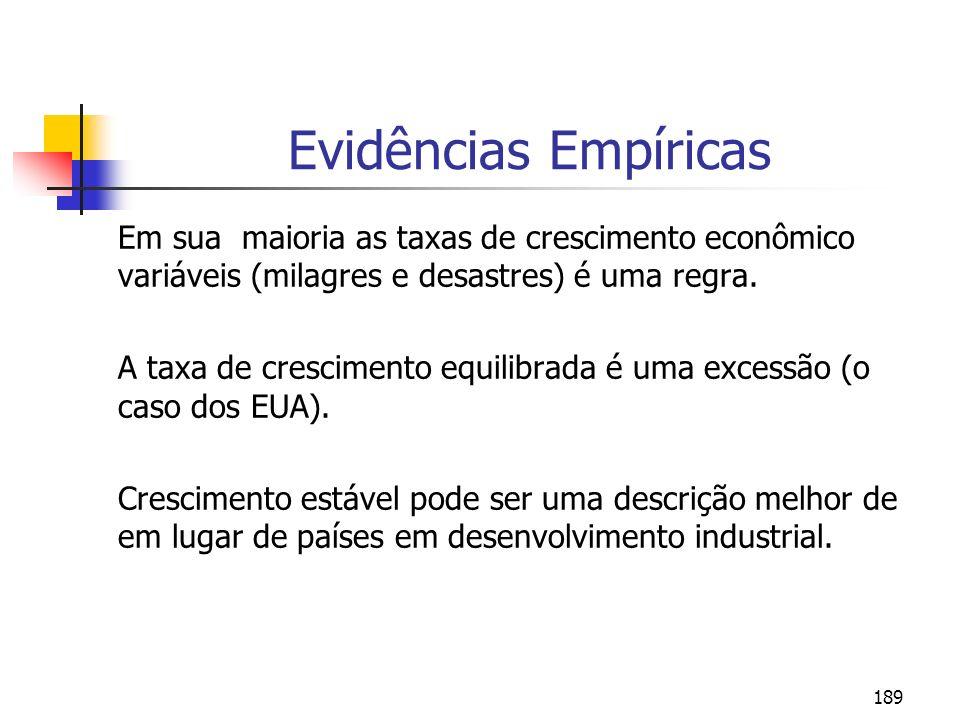 189 Evidências Empíricas Em sua maioria as taxas de crescimento econômico variáveis (milagres e desastres) é uma regra. A taxa de crescimento equilibr