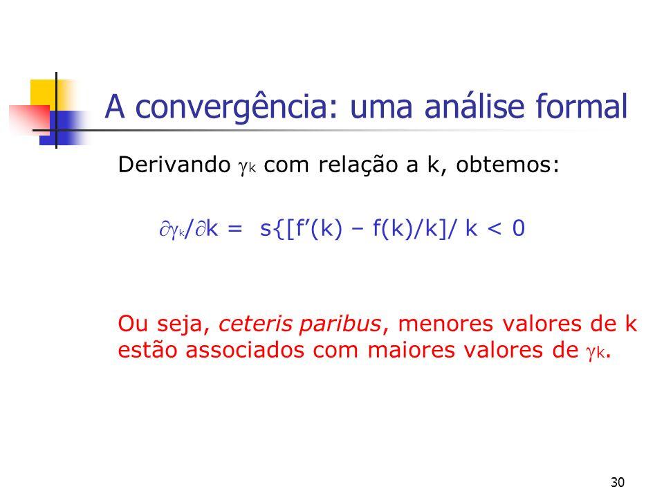 30 A convergência: uma análise formal Derivando k com relação a k, obtemos: k /k = s{[f(k) – f(k)/k]/ k < 0 Ou seja, ceteris paribus, menores valores