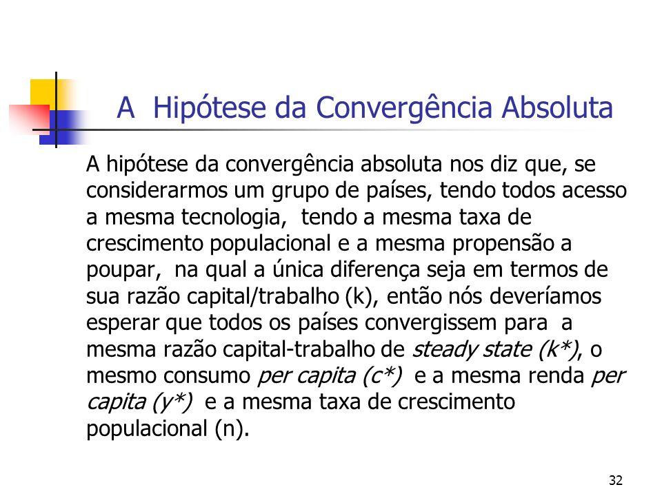 32 A Hipótese da Convergência Absoluta A hipótese da convergência absoluta nos diz que, se considerarmos um grupo de países, tendo todos acesso a mesm