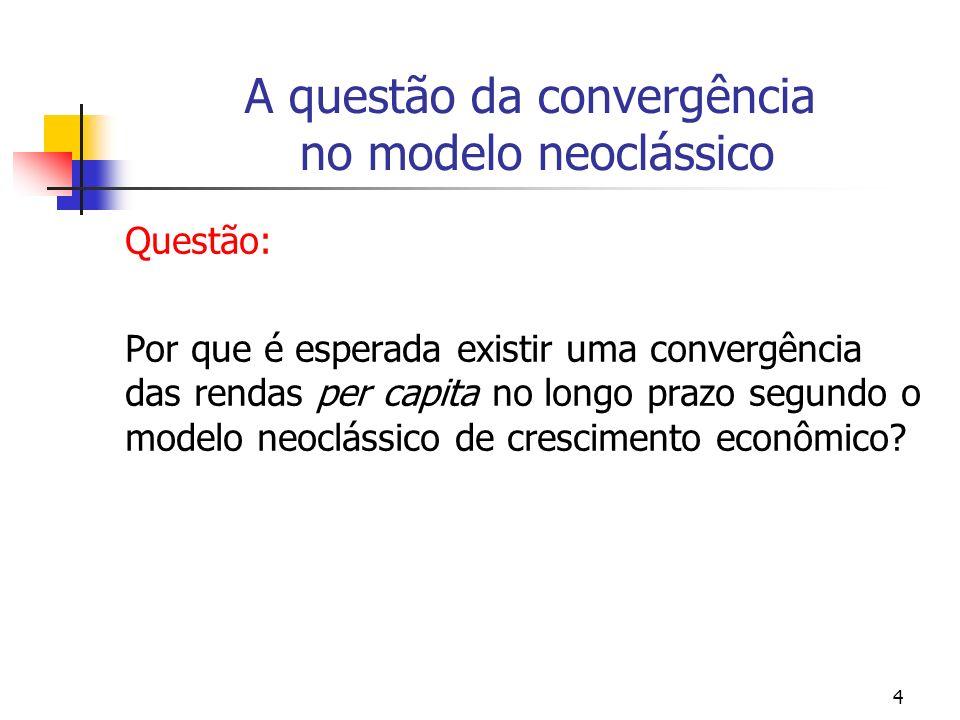 4 A questão da convergência no modelo neoclássico Questão: Por que é esperada existir uma convergência das rendas per capita no longo prazo segundo o