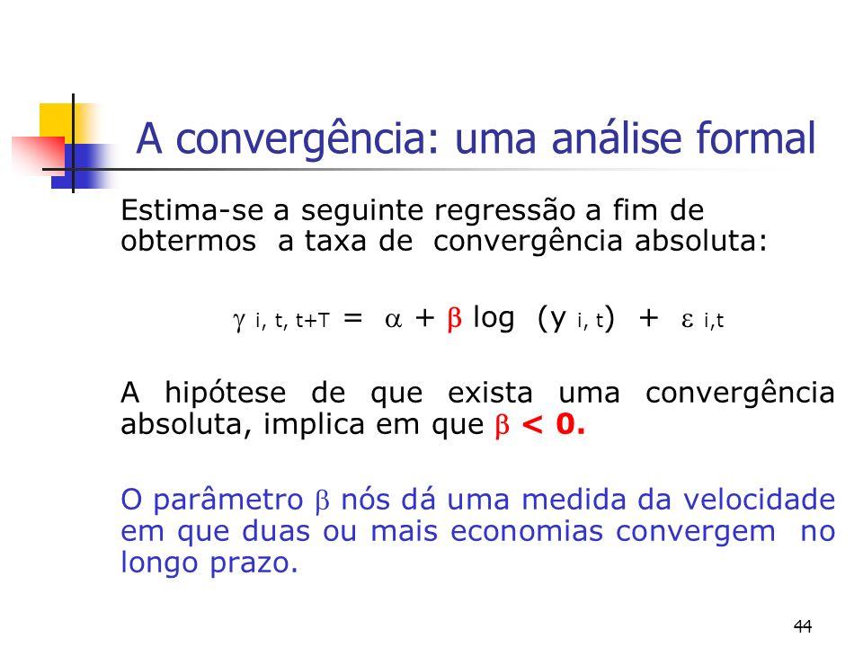 44 A convergência: uma análise formal Estima-se a seguinte regressão a fim de obtermos a taxa de convergência absoluta: i, t, t+T = + log (y i, t ) +