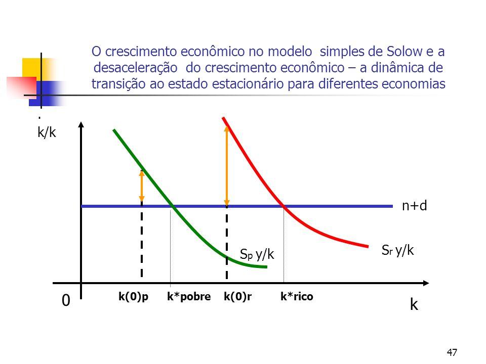47 O crescimento econômico no modelo simples de Solow e a desaceleração do crescimento econômico – a dinâmica de transição ao estado estacionário para