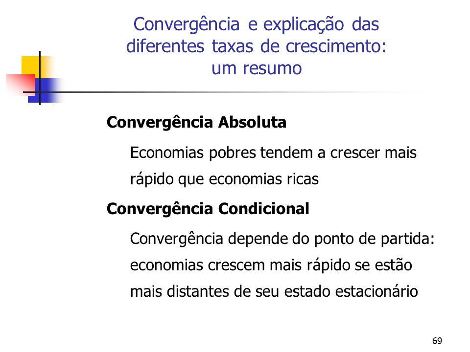 69 Convergência Absoluta Economias pobres tendem a crescer mais rápido que economias ricas Convergência Condicional Convergência depende do ponto de p