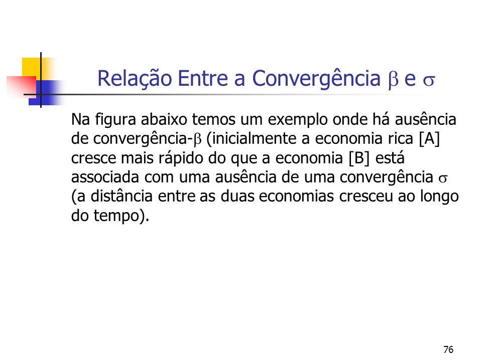 76 Relação Entre a Convergência e Na figura abaixo temos um exemplo onde há ausência de convergência- (inicialmente a economia rica [A] cresce mais rá