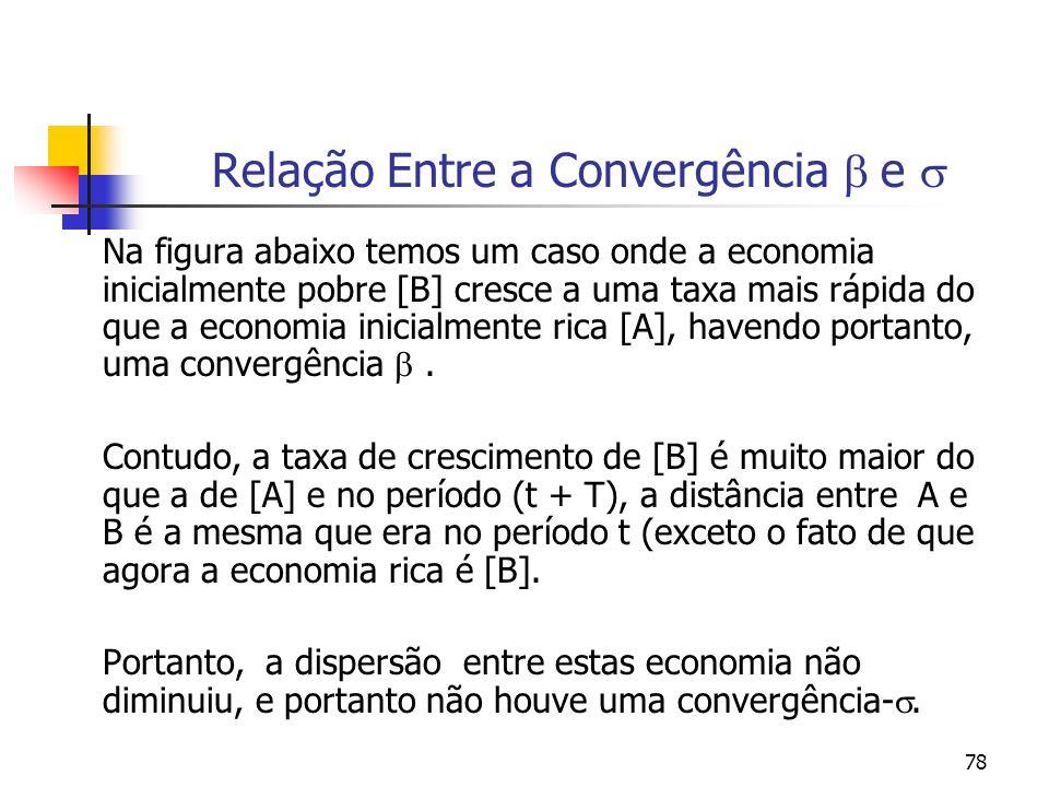 78 Relação Entre a Convergência e Na figura abaixo temos um caso onde a economia inicialmente pobre [B] cresce a uma taxa mais rápida do que a economi