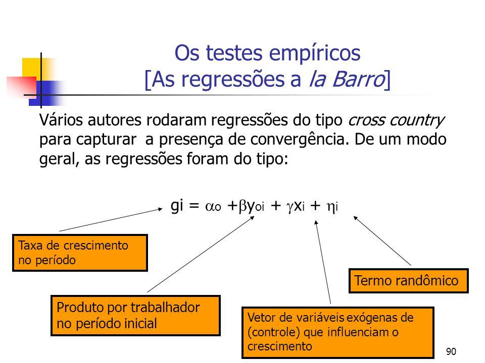 90 Os testes empíricos [As regressões a la Barro] Vários autores rodaram regressões do tipo cross country para capturar a presença de convergência. De