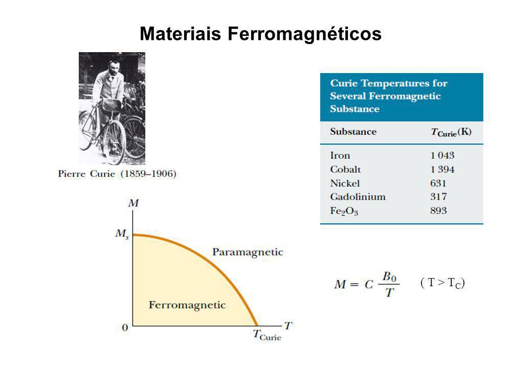 Materiais Ferromagnéticos ( T > T C )