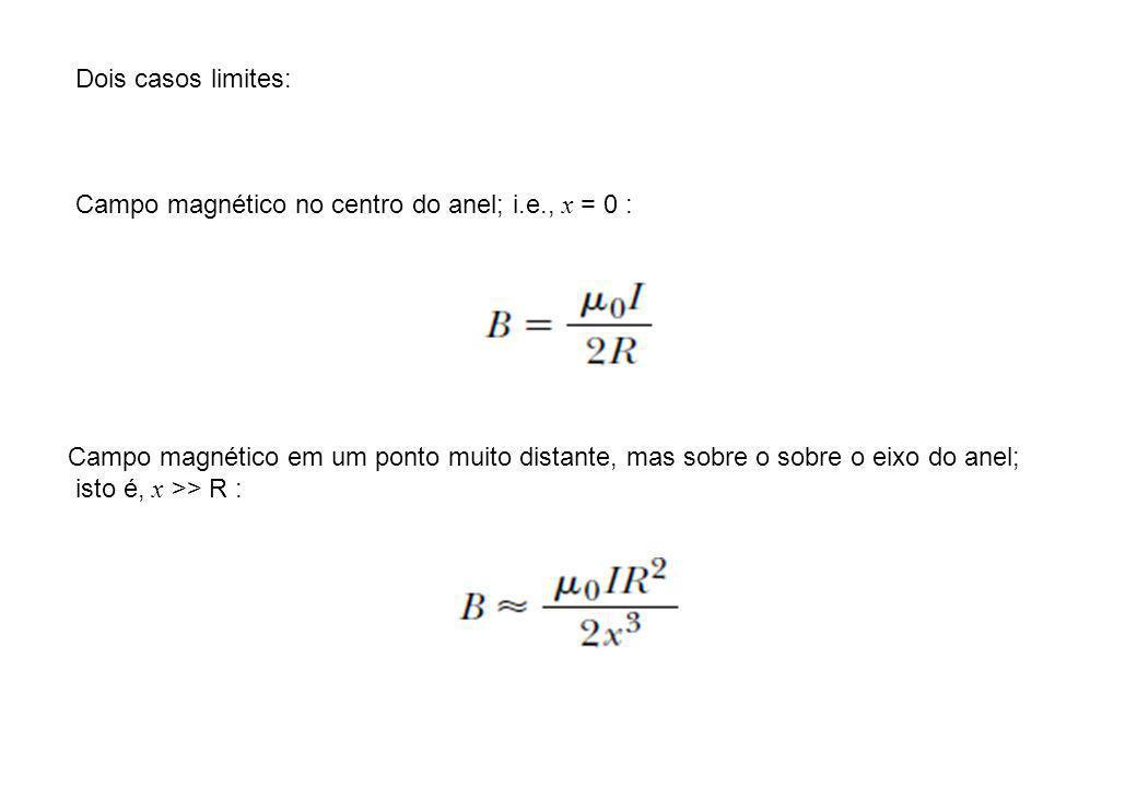 Dois casos limites: Campo magnético no centro do anel; i.e., x = 0 : Campo magnético em um ponto muito distante, mas sobre o sobre o eixo do anel; ist