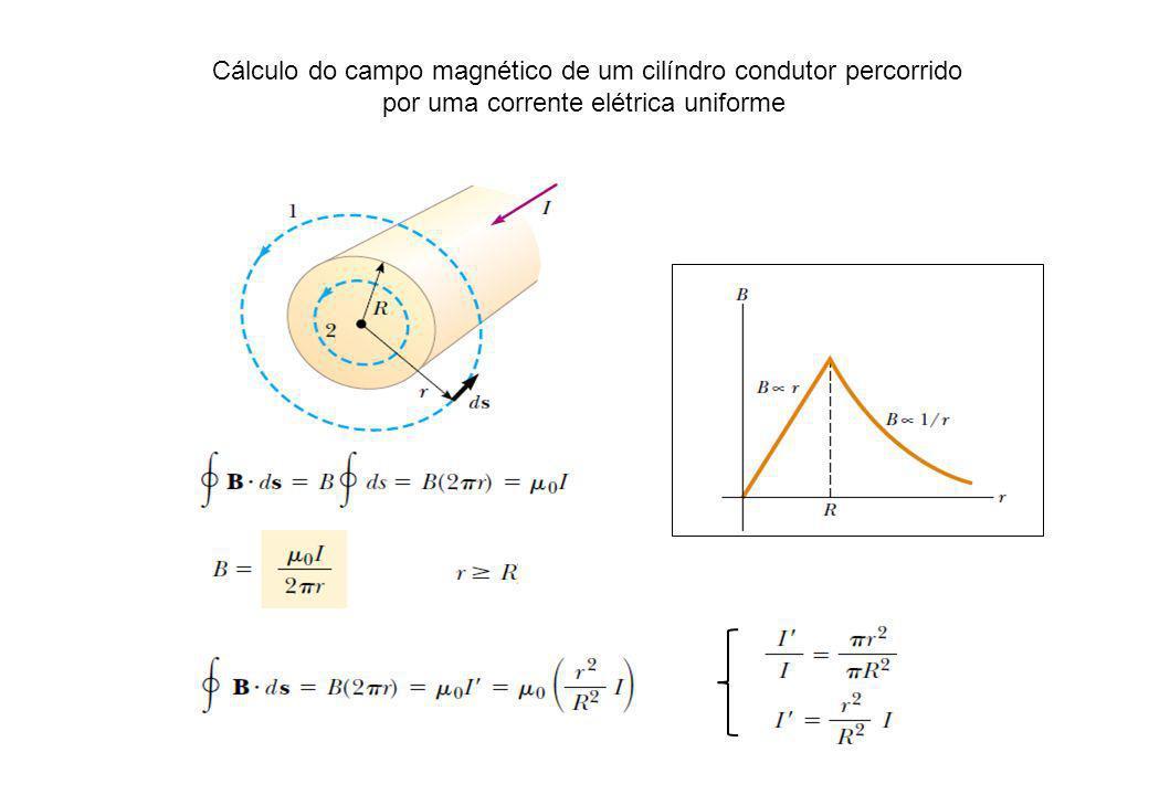 Cálculo do campo magnético de um cilíndro condutor percorrido por uma corrente elétrica uniforme
