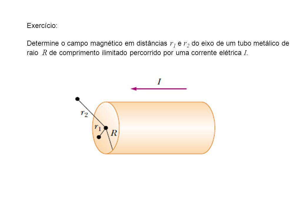 Exercício: Determine o campo magnético em distâncias r 1 e r 2 do eixo de um tubo metálico de raio R de comprimento ilimitado percorrido por uma corre