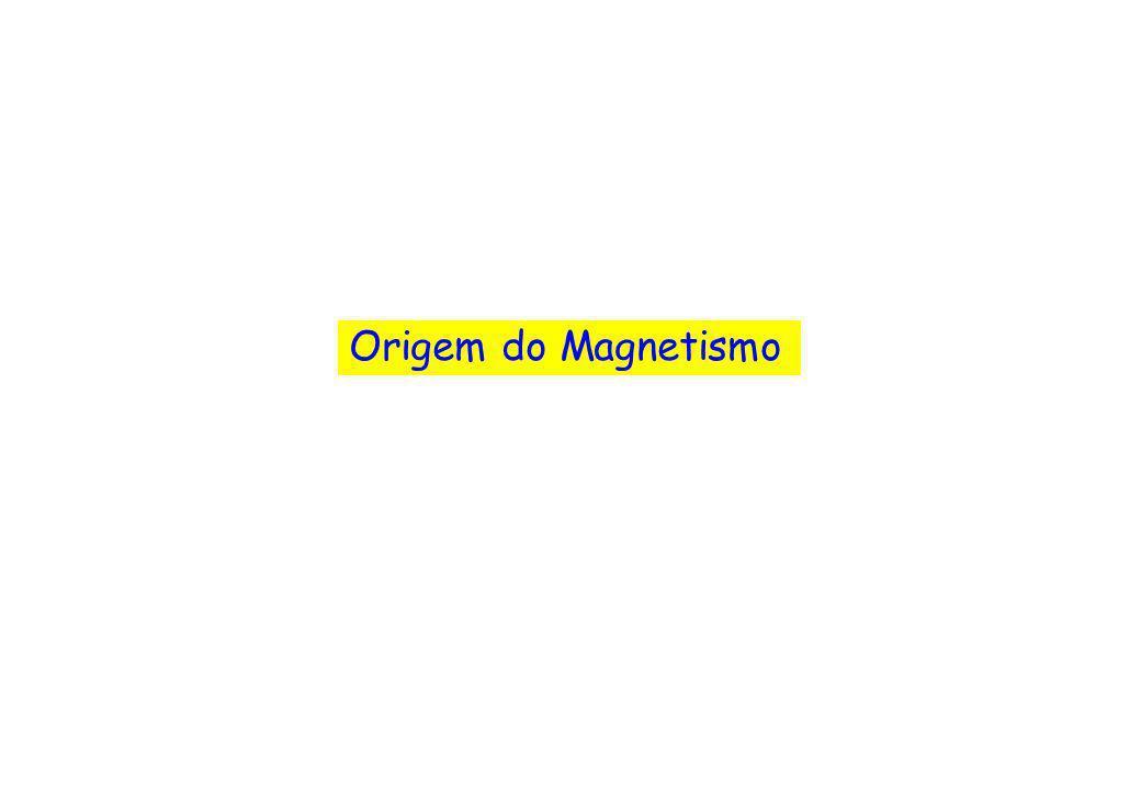 Origem do Magnetismo