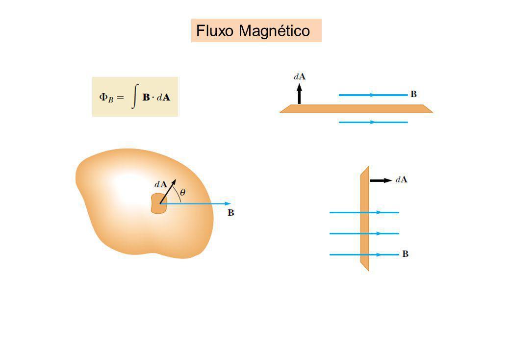 Fluxo Magnético