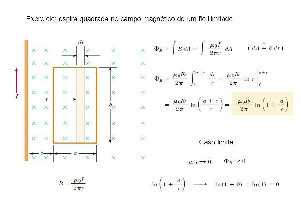 Exercício: espira quadrada no campo magnético de um fio ilimitado. Caso limite : ( )