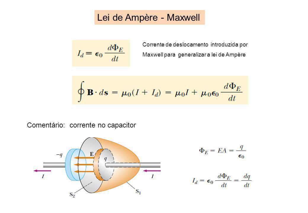 Corrente de deslocamento introduzida por Maxwell para generalizar a lei de Ampère Comentário: corrente no capacitor Lei de Ampère - Maxwell