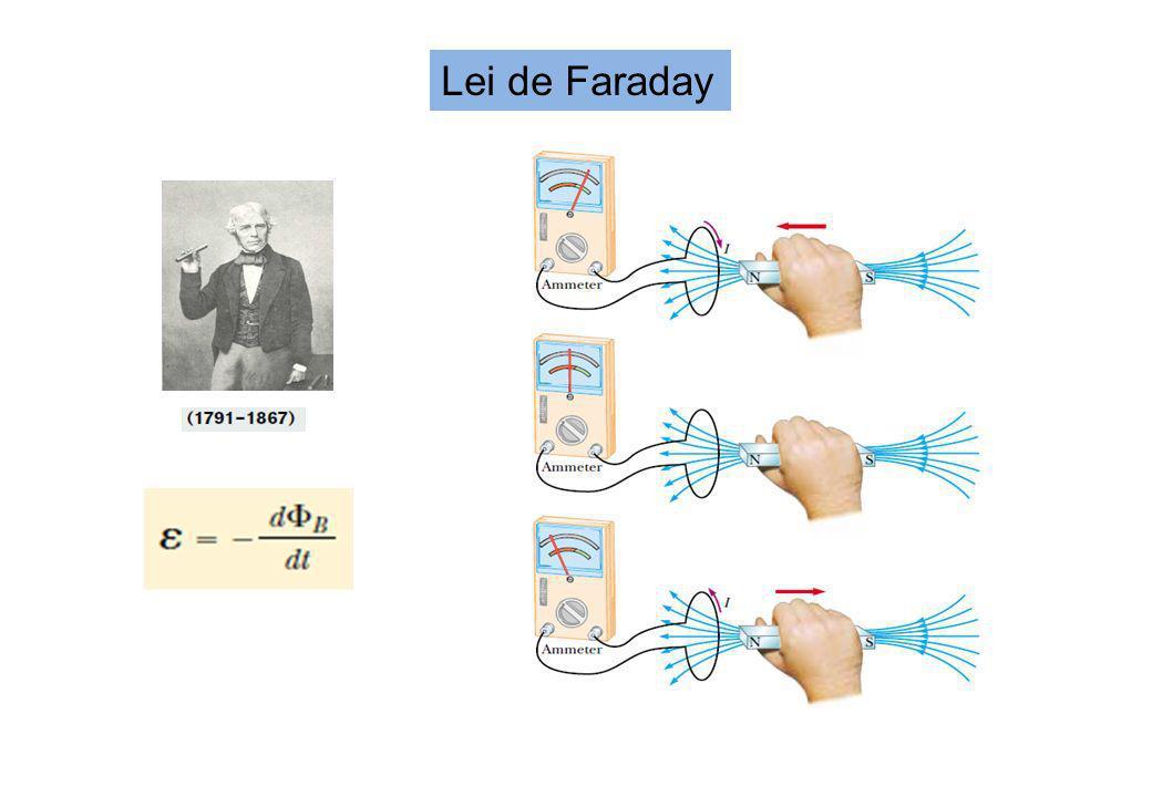 Lei de Faraday