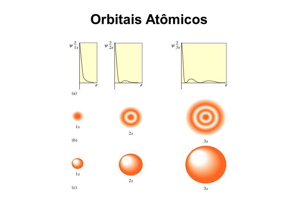 Orbitais 3d (l = 2) * sub-níveis : d xz, d yz, d xy, d x2-y2 e d z2.