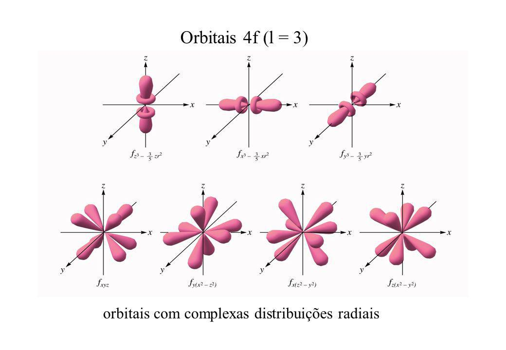 Spin do elétron (versão pictórica de rotação) Up & Down Em relação ao campo magnético Atômico.