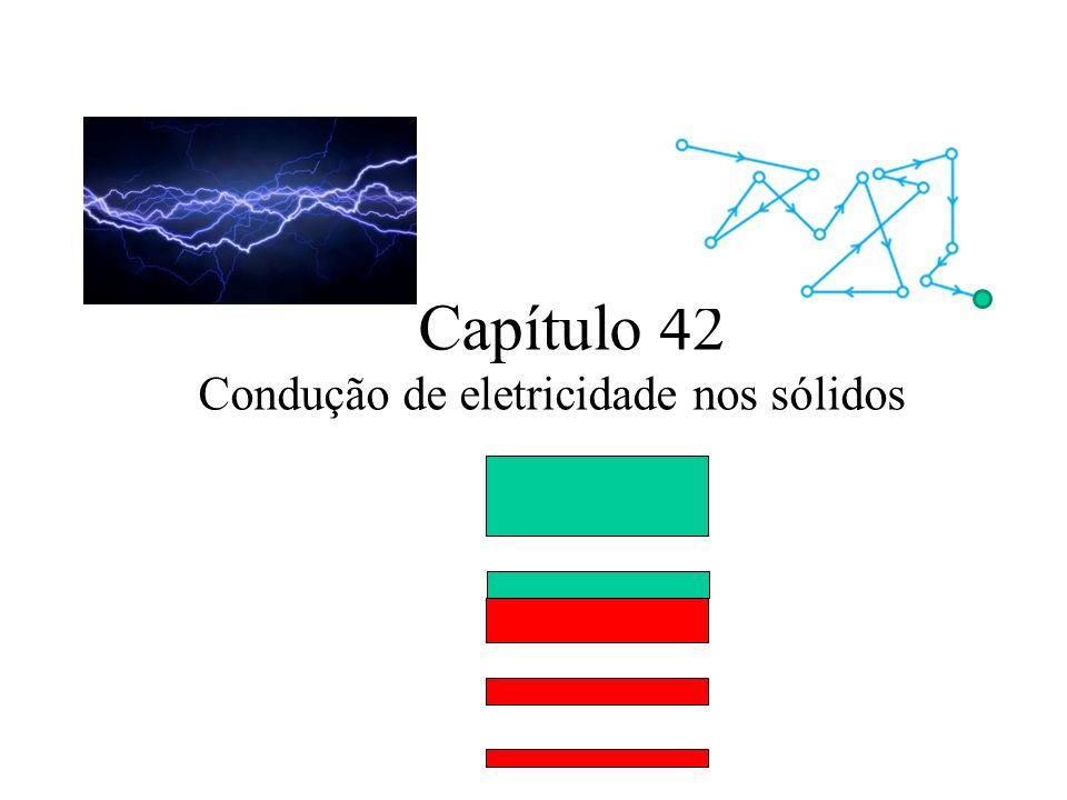 Capítulo 42 Condução de eletricidade nos sólidos
