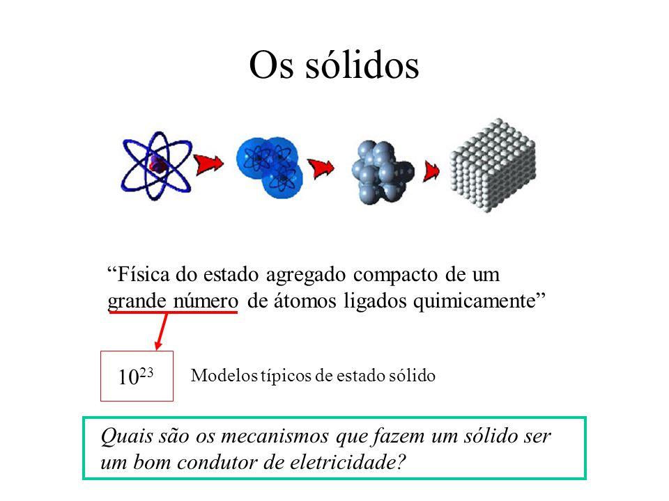 Os sólidos Física do estado agregado compacto de um grande número de átomos ligados quimicamente 10 23 Modelos típicos de estado sólido Quais são os m
