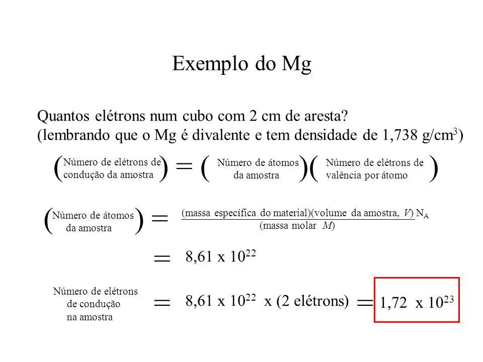 Exemplo do Mg Quantos elétrons num cubo com 2 cm de aresta? (lembrando que o Mg é divalente e tem densidade de 1,738 g/cm 3 ) Número de elétrons de co