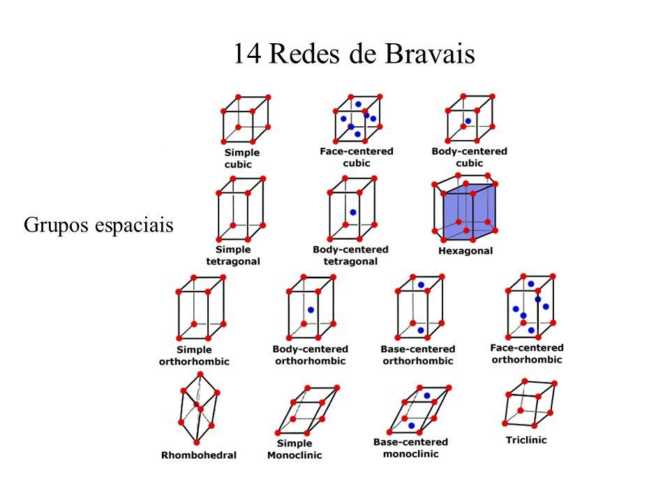 Sólidos cristalinos rede cristalina = rede matemática + base