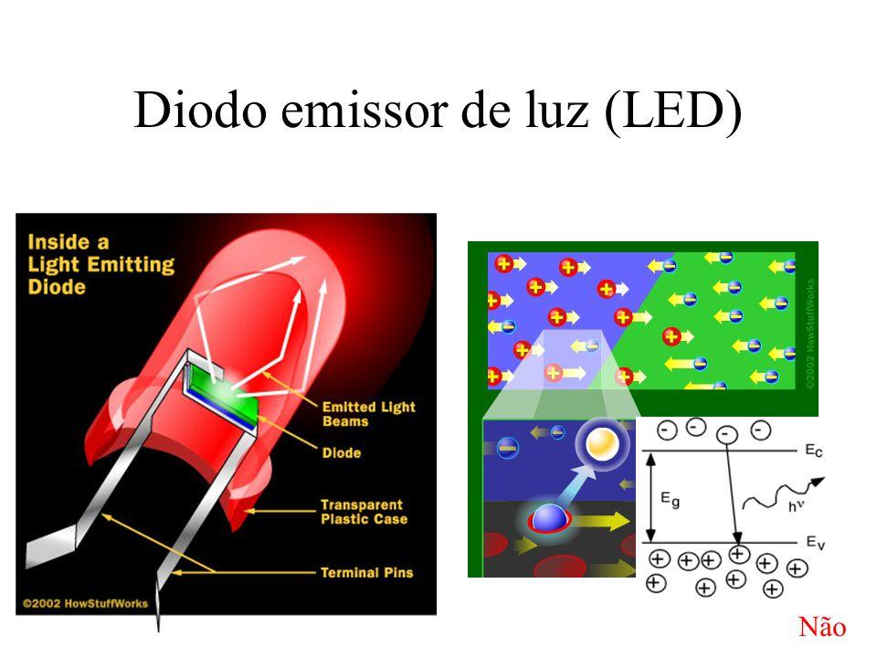 Diodo emissor de luz (LED) Não