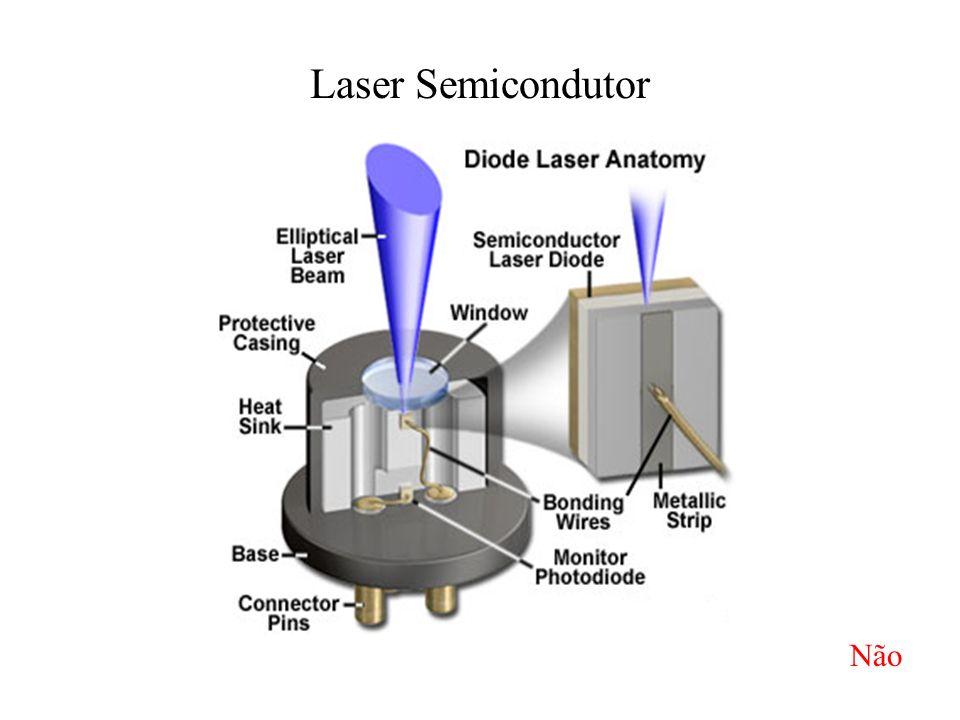 Laser Semicondutor Não