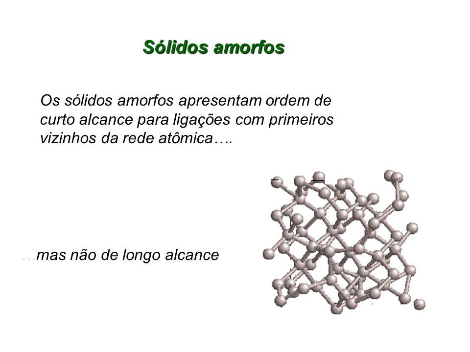 Sólidos amorfos Os sólidos amorfos apresentam ordem de curto alcance para ligações com primeiros vizinhos da rede atômica…. …mas não de longo alcance