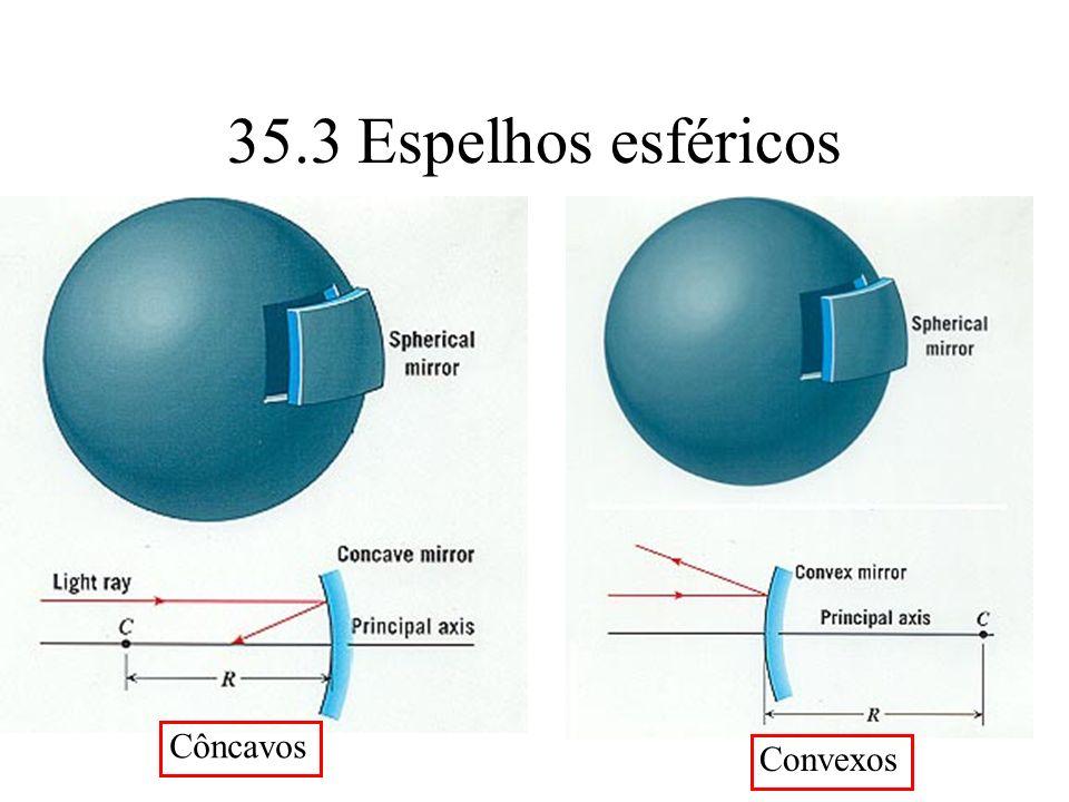 35.3 Espelhos esféricos Côncavos Convexos