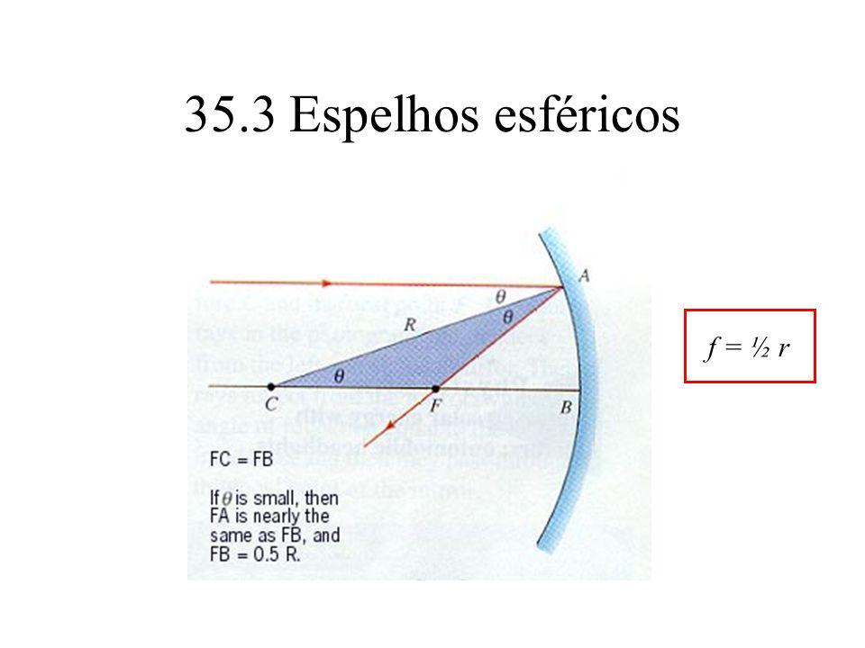 35.3 Espelhos esféricos f = ½ r
