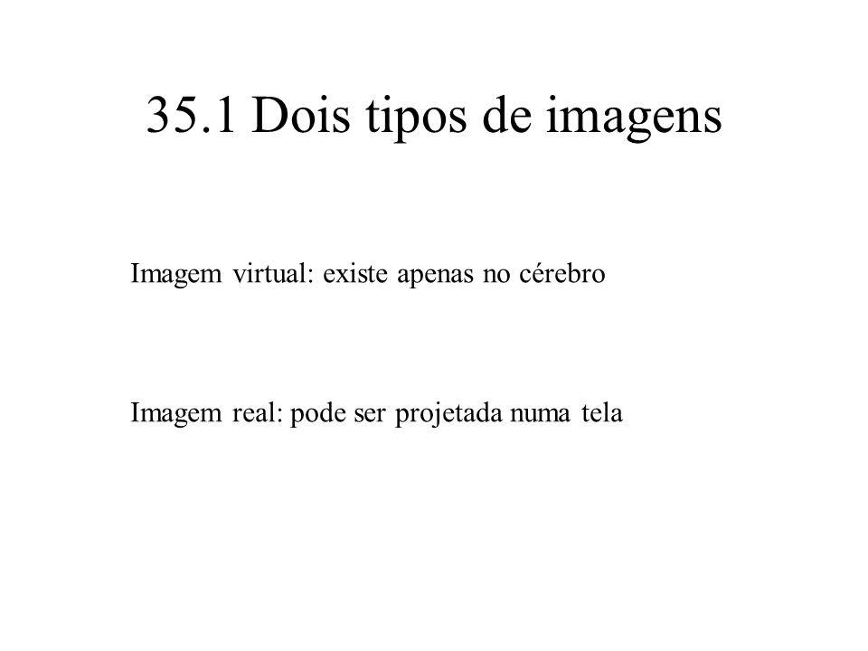 35.1 Dois tipos de imagens Imagem virtual: existe apenas no cérebro Imagem real: pode ser projetada numa tela