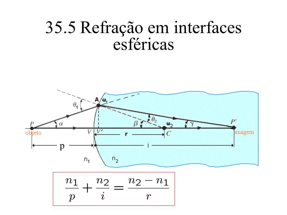 35.5 Refração em interfaces esféricas p