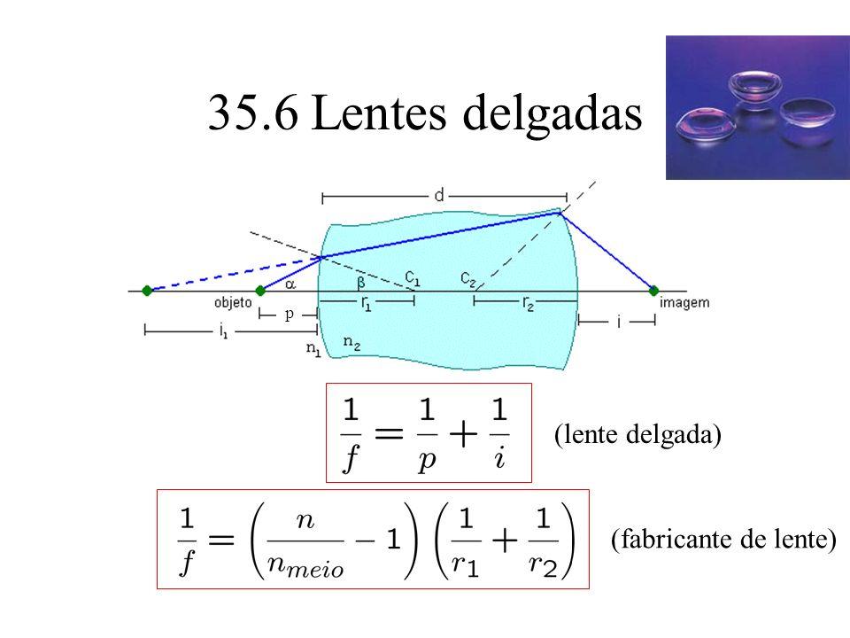 35.6 Lentes delgadas (lente delgada) (fabricante de lente) p